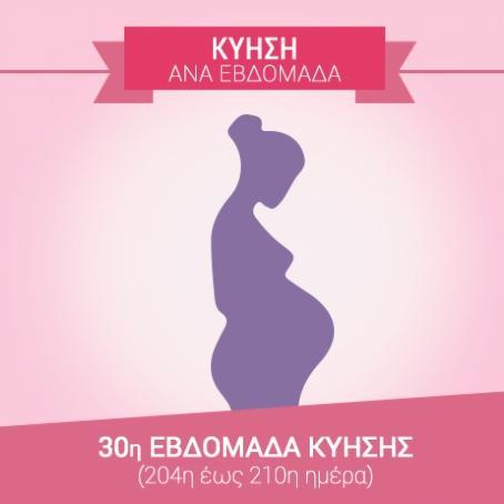 30η εβδομάδα εγκυμοσύνης (204η…