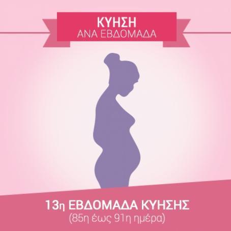 13η εβδομάδα εγκυμοσύνης (85η…